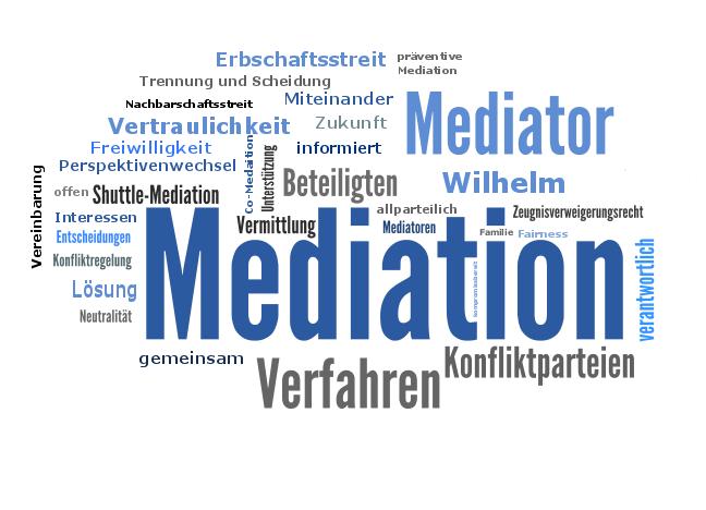 Was zeichnet Mediation aus? Grundsätze der Mediation in einer Wortwolke